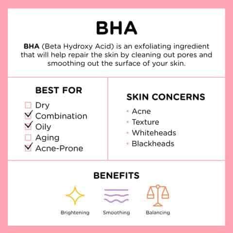 Beta Hydroxy Acids